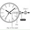 วิธีการตั้งเวลานาฬิกา Casio (คาสิโอ) แบบเข็ม (Analog)